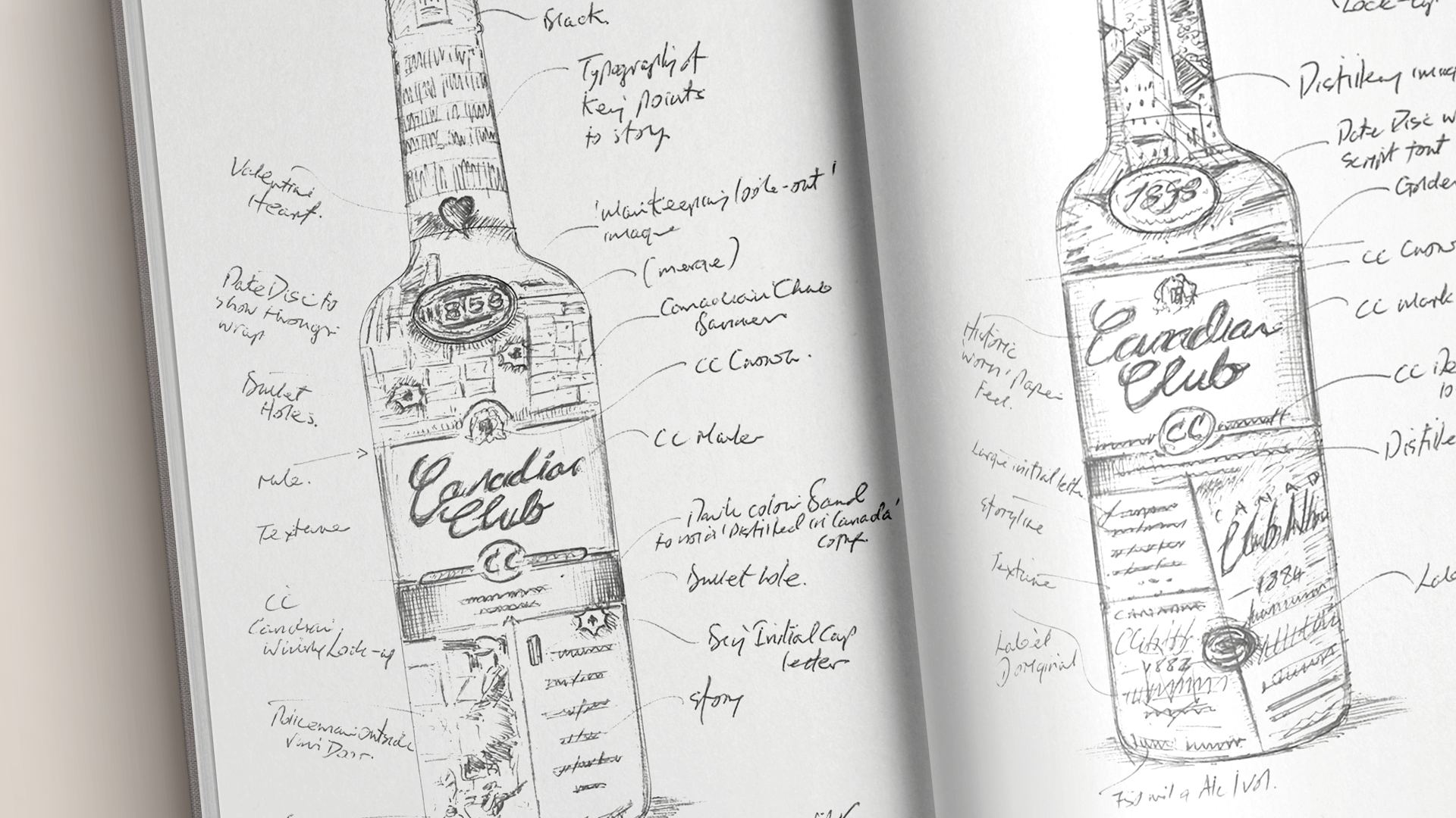 cc_sketches